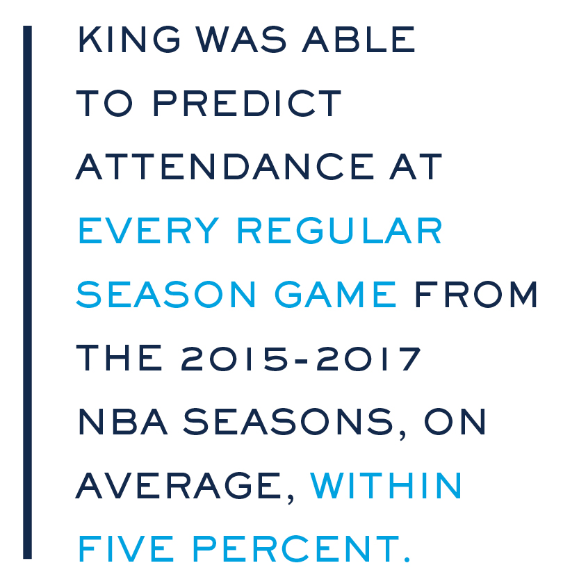 King's findings were certainly accurate. Published in the Journal of Computer Science & Information Technology, King was able to predict attendance at every regular season game from the 2015-2017 NBA seasons, on average, within five percent.